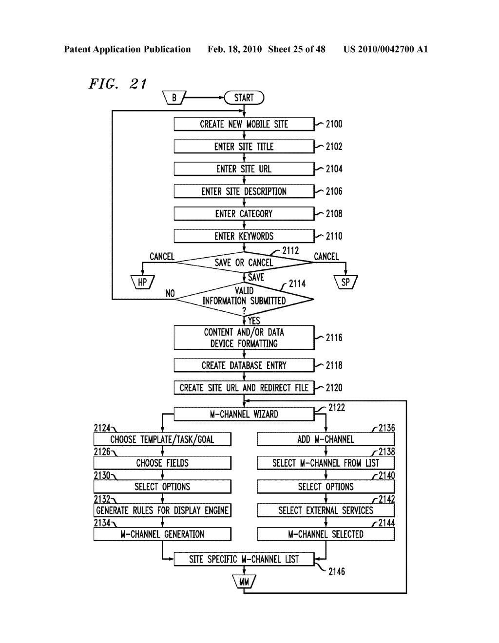 Method, Apparatus and System for Management of Information Content for Enhanced Accessibility Over Wireless Communication Networks - diagram, schematic, and image 26