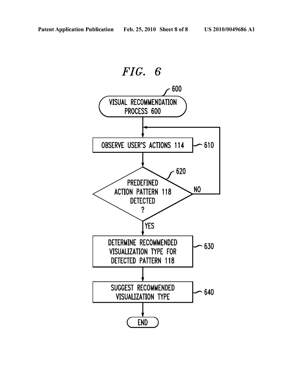 METHODS AND APPARATUS FOR VISUAL RECOMMENDATION BASED ON USER BEHAVIOR - diagram, schematic, and image 09