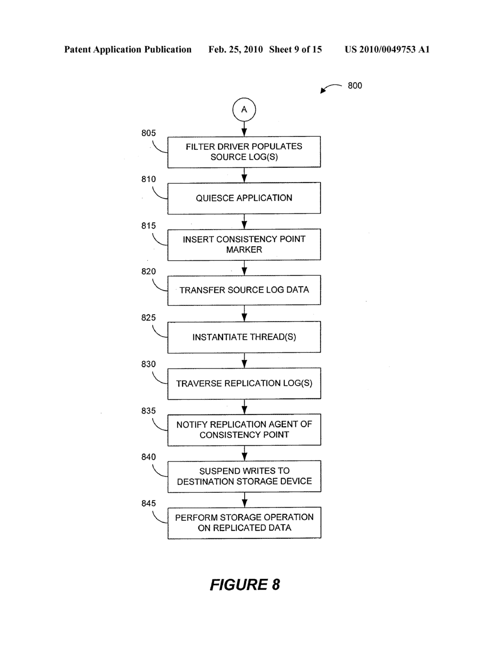 SYSTEMS AND METHODS FOR MONITORING APPLICATION DATA IN A DATA REPLICATION SYSTEM - diagram, schematic, and image 10