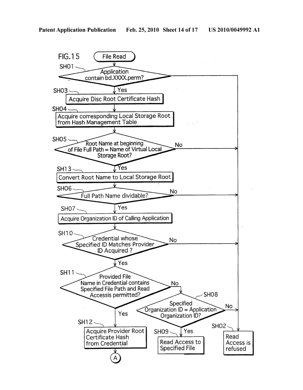 APPLICATION EXECUTING DEVICE, MANAGING METHOD, AND PROGRAM - diagram, schematic, and image 15