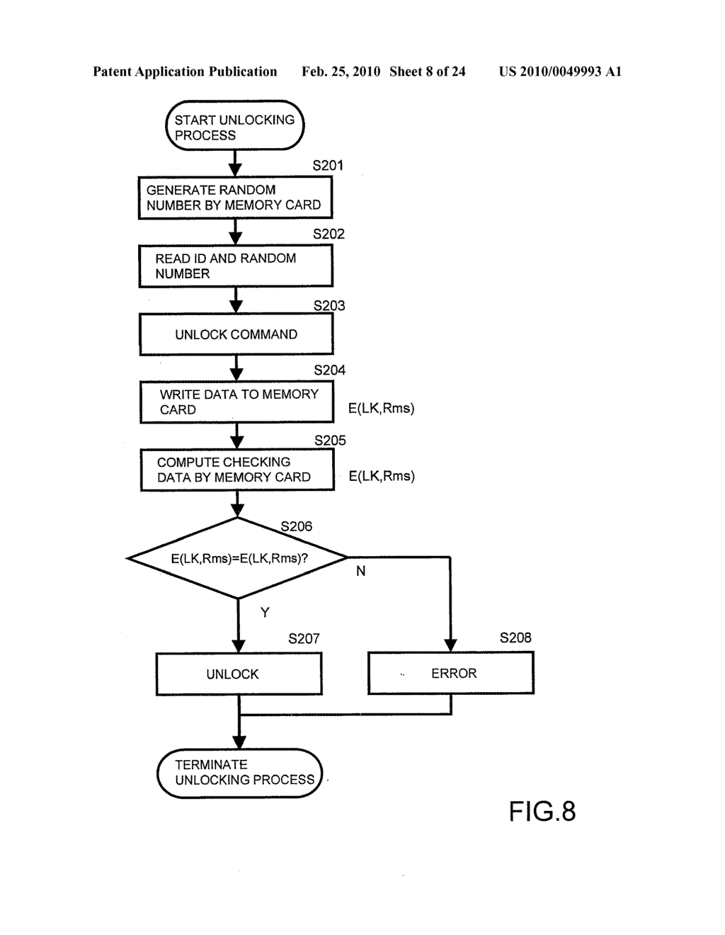 SYSTEMS AND METHODS FOR LOCKING AND EXPORTING THE LOCKING OF A REMOVABLE MEMORY DEVICE - diagram, schematic, and image 09