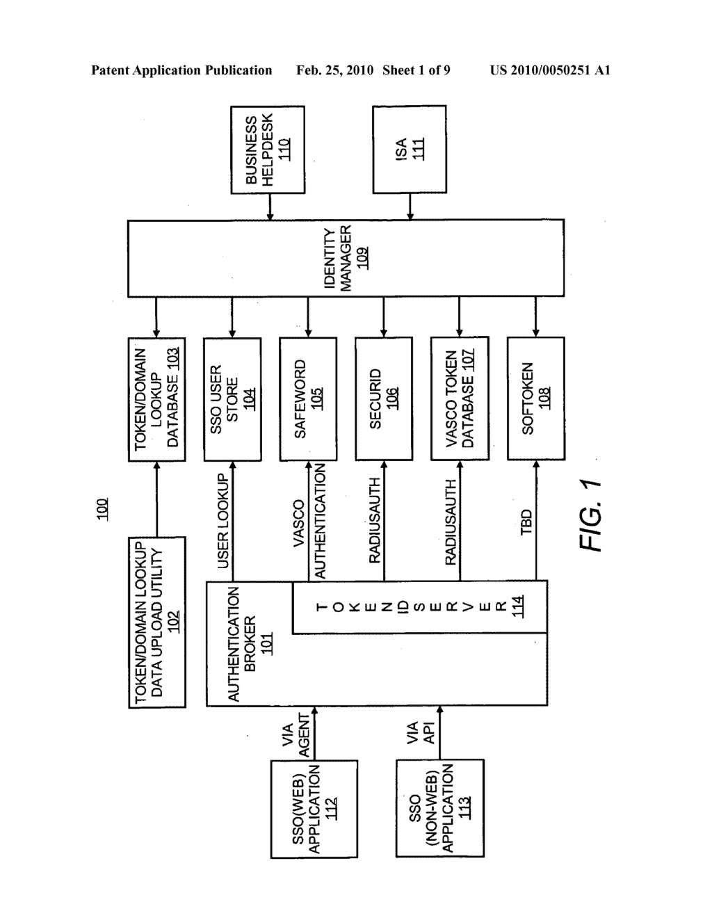 SYSTEMS AND METHODS FOR PROVIDING SECURITY TOKEN AUTHENTICATION - diagram, schematic, and image 02