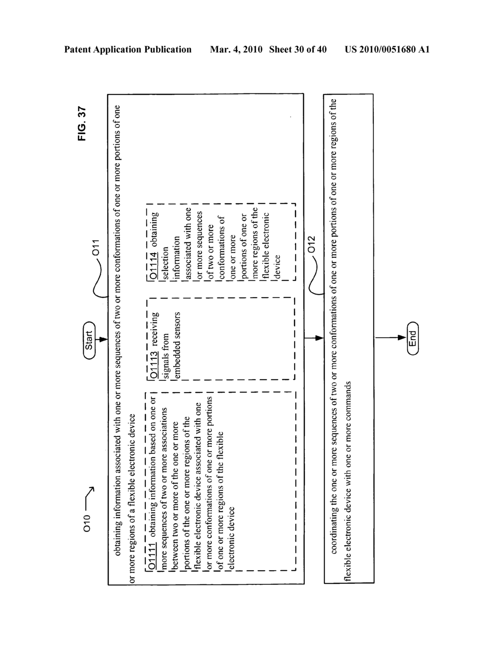Application control based on flexible electronic device conformation sequence status - diagram, schematic, and image 31