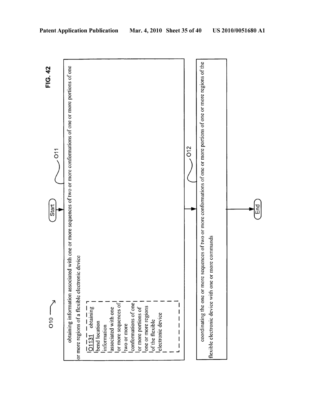 Application control based on flexible electronic device conformation sequence status - diagram, schematic, and image 36