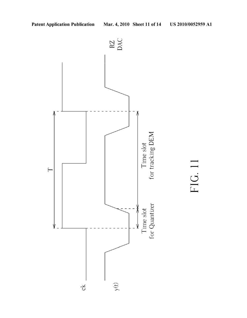 CONTINUOUS-TIME SIGMA-DELTA MODULATOR USING DYNAMIC ELEMENT MATCHING HAVING LOW LATENCY AND DYNAMIC ELEMENT MATCHING METHOD THEREOF - diagram, schematic, and image 12