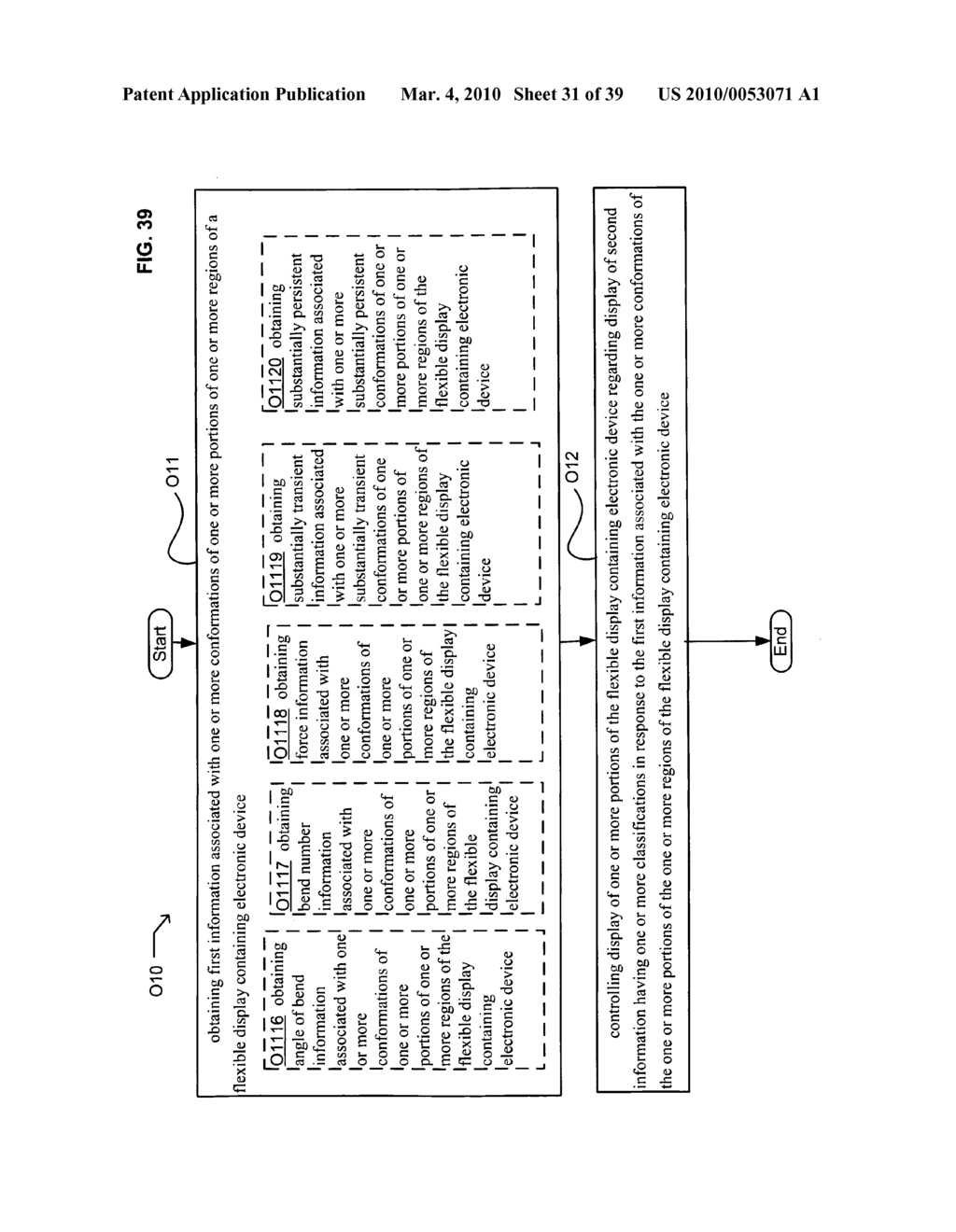 Display control of classified content based on flexible display containing electronic device conformation - diagram, schematic, and image 32