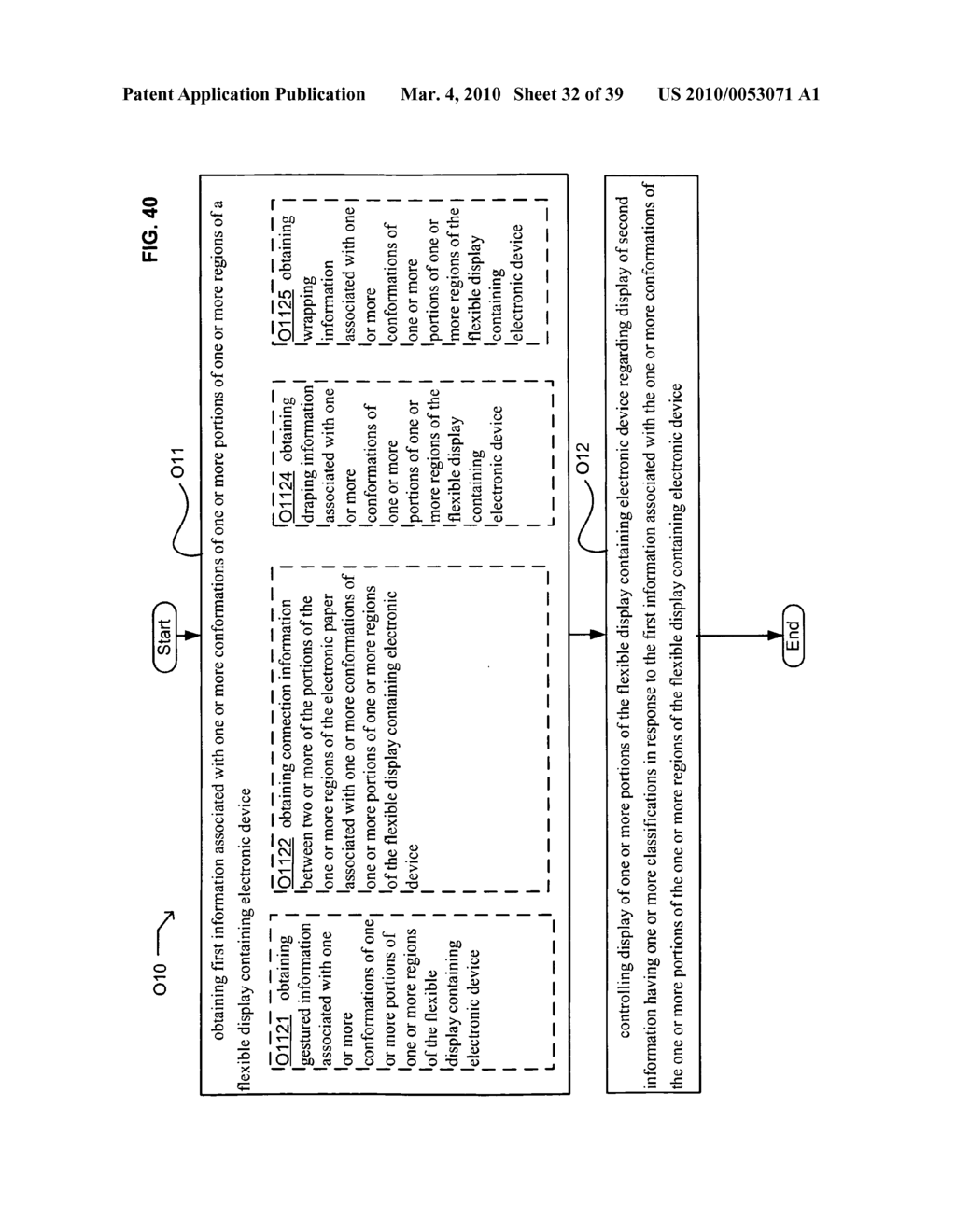 Display control of classified content based on flexible display containing electronic device conformation - diagram, schematic, and image 33