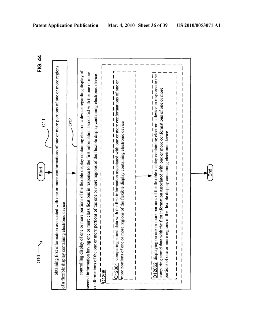 Display control of classified content based on flexible display containing electronic device conformation - diagram, schematic, and image 37