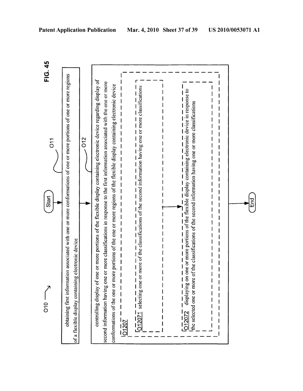 Display control of classified content based on flexible display containing electronic device conformation - diagram, schematic, and image 38