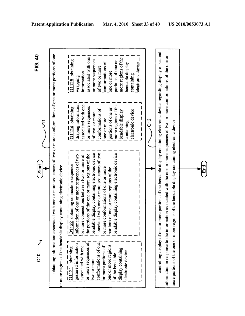 Display control based on bendable display containing electronic device conformation sequence status - diagram, schematic, and image 35