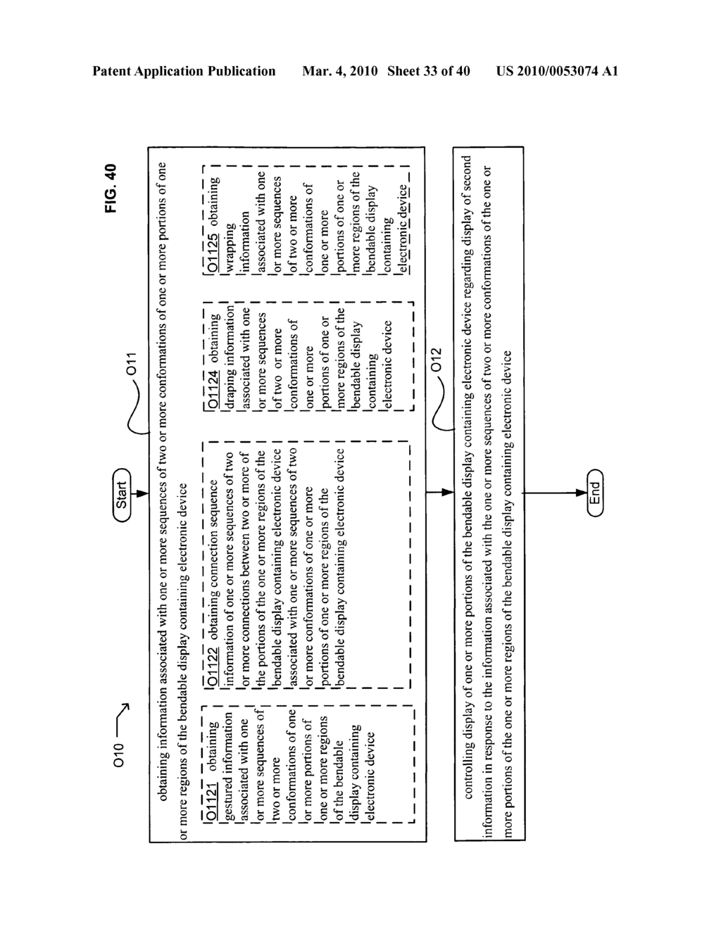 Display control based on bendable display containing electronic device conformation sequence status - diagram, schematic, and image 34