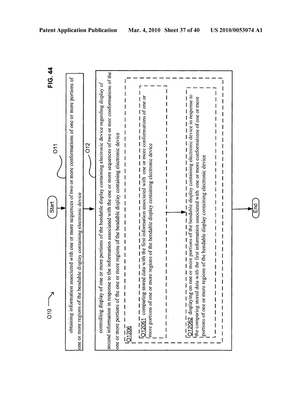 Display control based on bendable display containing electronic device conformation sequence status - diagram, schematic, and image 38