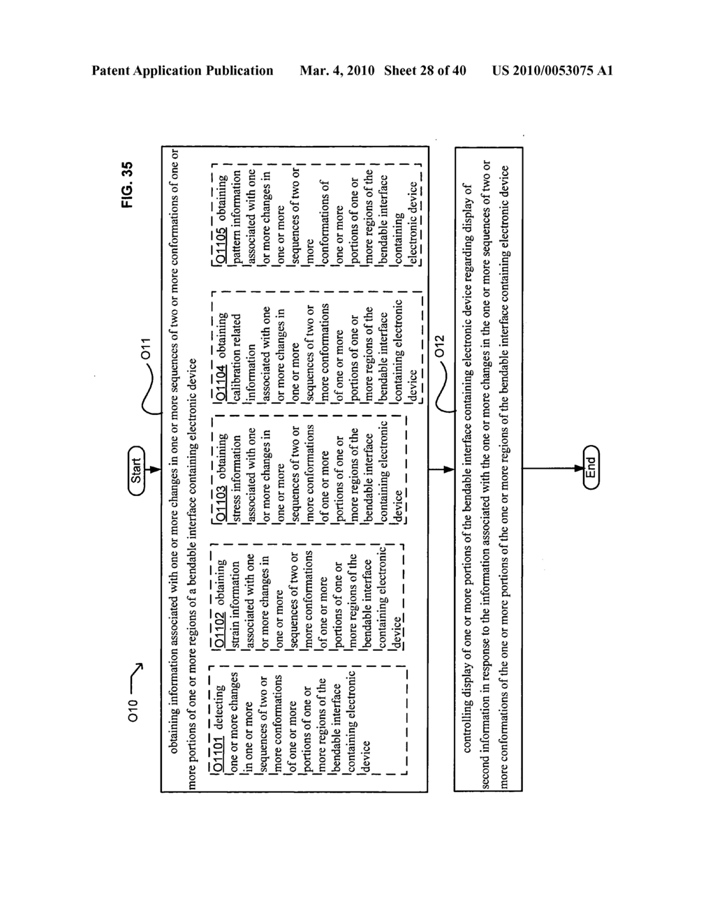 Display control based on bendable interface containing electronic device conformation sequence status - diagram, schematic, and image 30