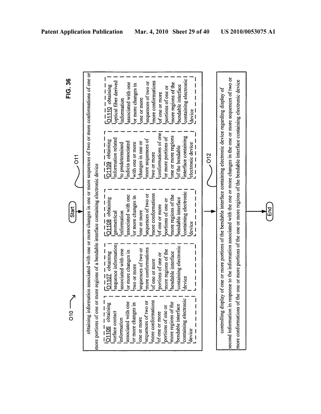 Display control based on bendable interface containing electronic device conformation sequence status - diagram, schematic, and image 31