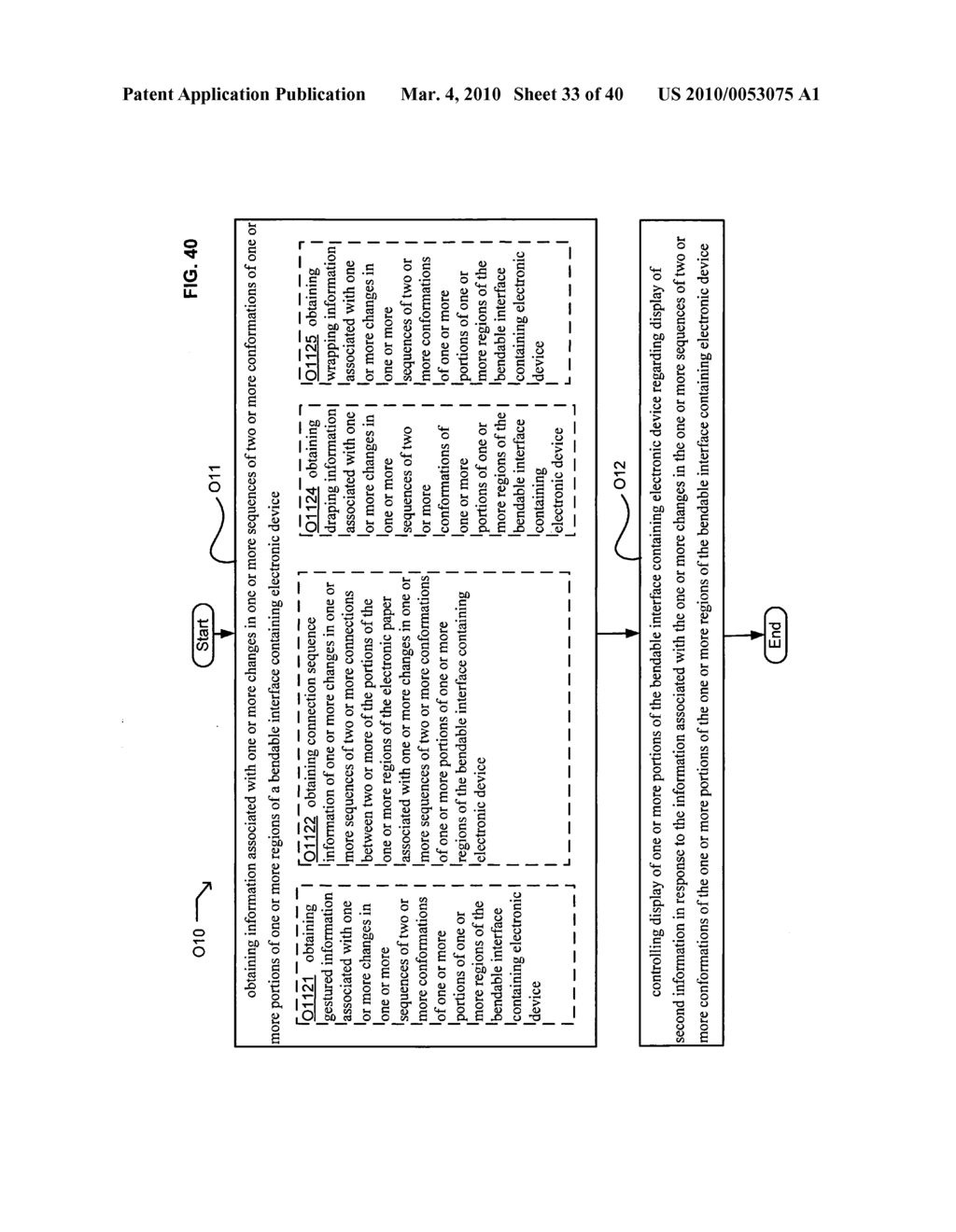 Display control based on bendable interface containing electronic device conformation sequence status - diagram, schematic, and image 35