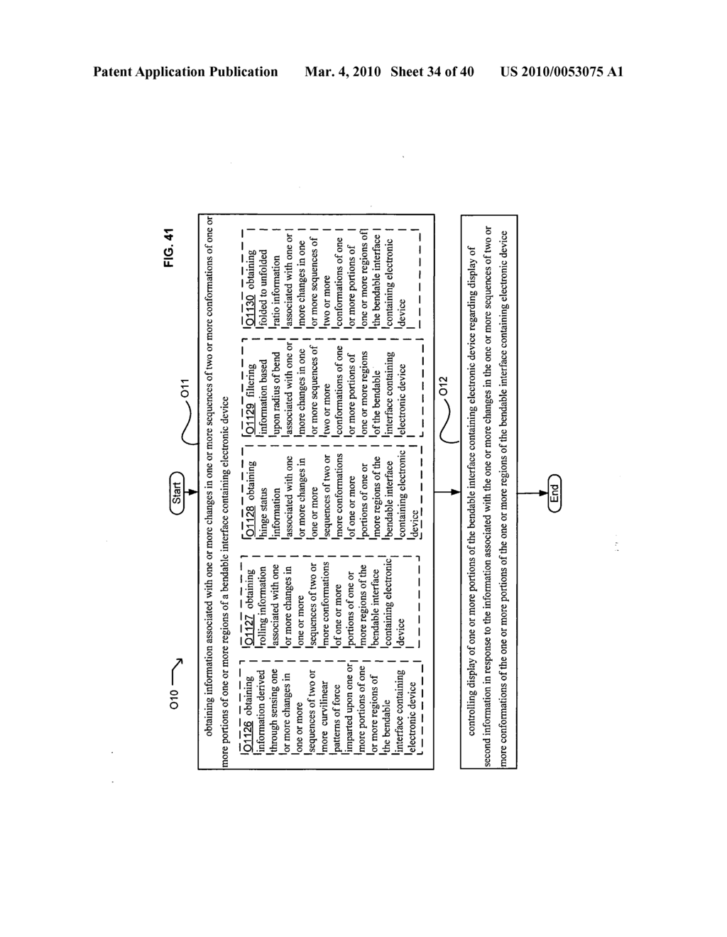 Display control based on bendable interface containing electronic device conformation sequence status - diagram, schematic, and image 36