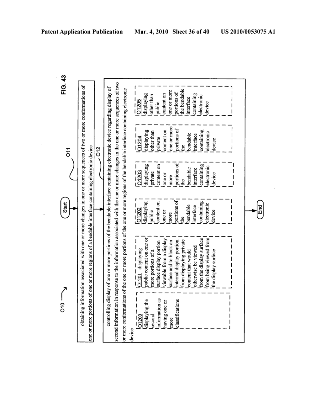 Display control based on bendable interface containing electronic device conformation sequence status - diagram, schematic, and image 38