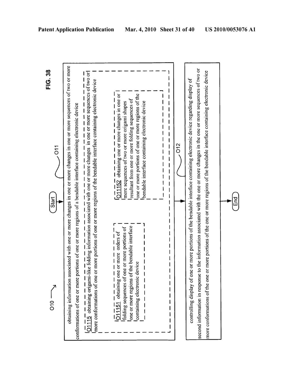 Display control based on bendable interface containing electronic device conformation sequence status - diagram, schematic, and image 33