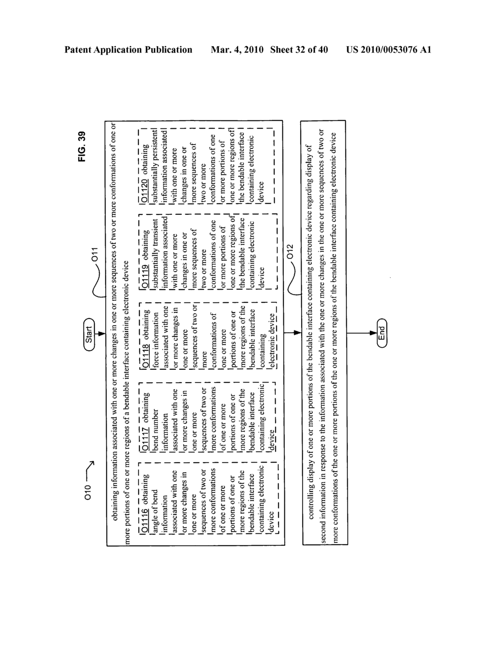 Display control based on bendable interface containing electronic device conformation sequence status - diagram, schematic, and image 34
