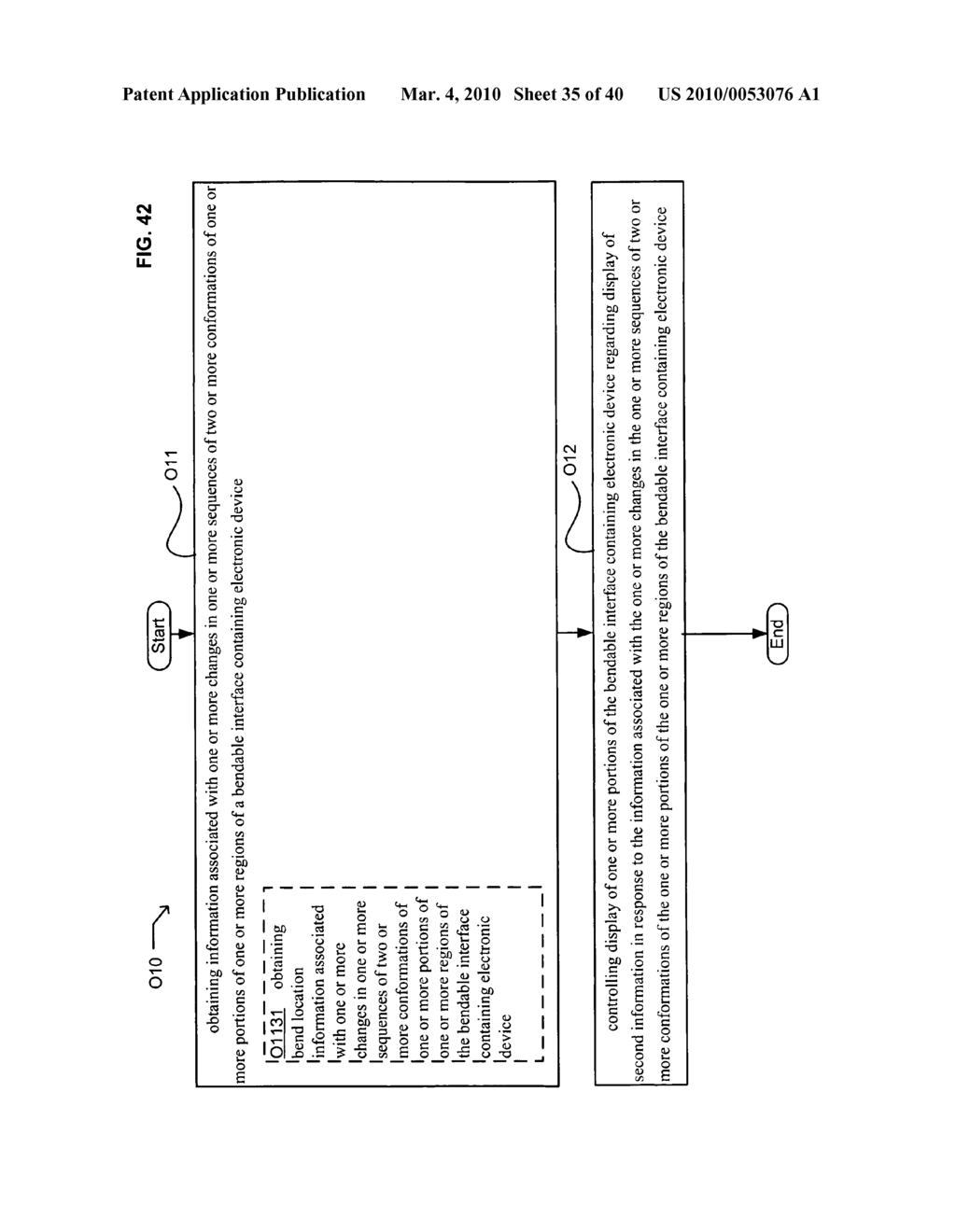 Display control based on bendable interface containing electronic device conformation sequence status - diagram, schematic, and image 37