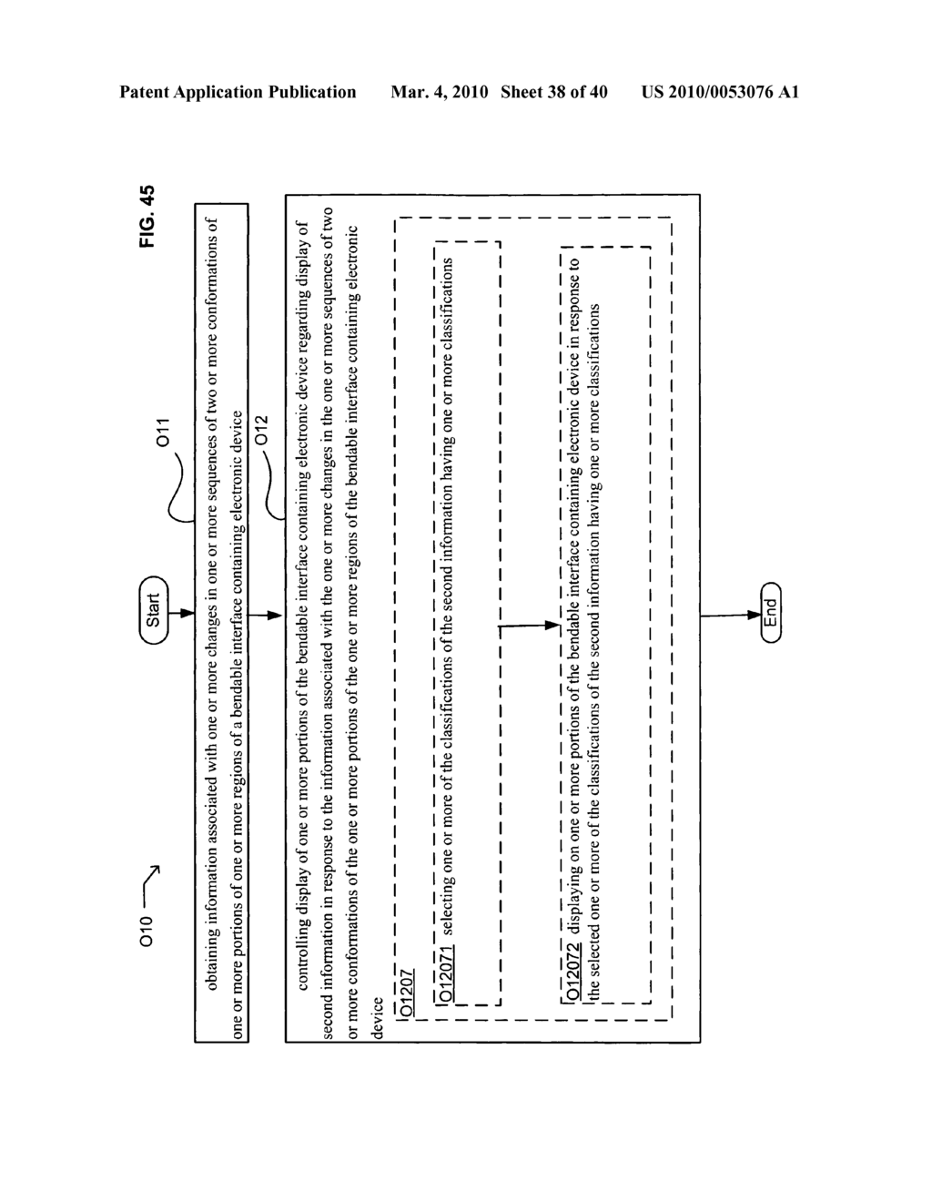 Display control based on bendable interface containing electronic device conformation sequence status - diagram, schematic, and image 40