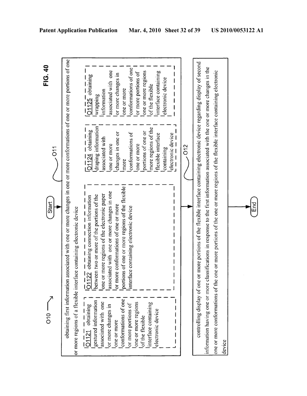 Display control of classified content based on flexible interface E-paper conformation - diagram, schematic, and image 33