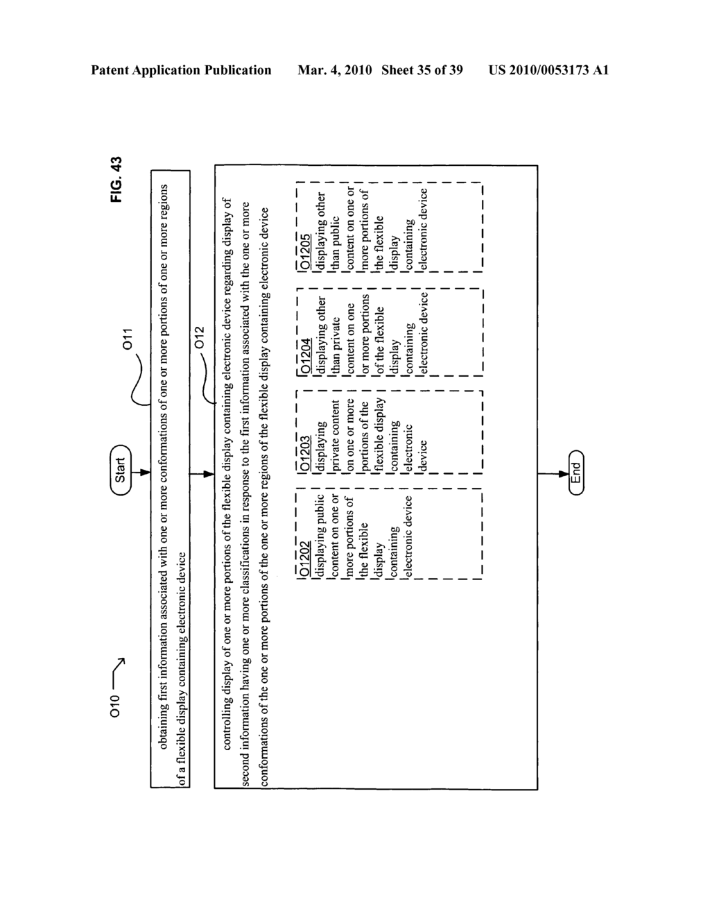 Display control of classified content based on flexible display containing electronic device conformation - diagram, schematic, and image 36