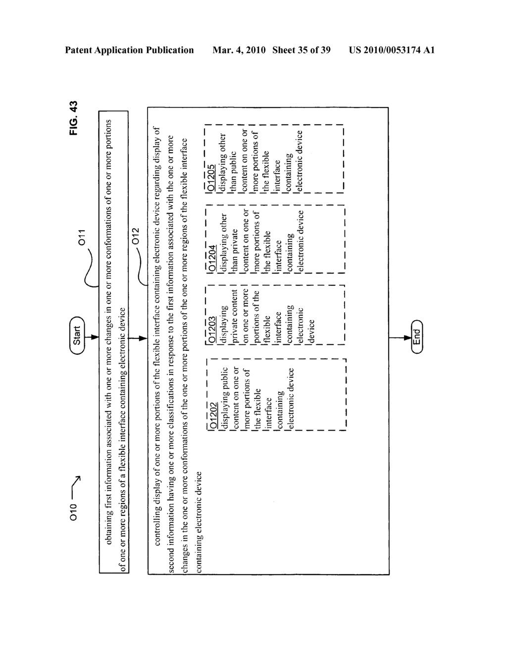 Display control of classified content based on flexible interface e-paper conformation - diagram, schematic, and image 36