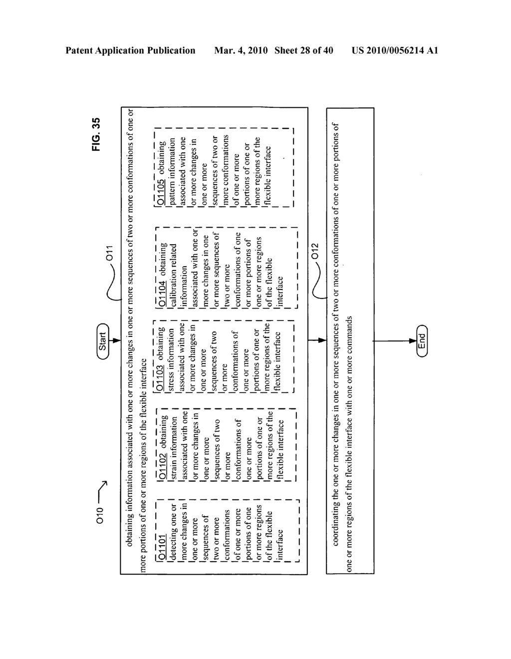Application control based on flexible interface conformation sequence status - diagram, schematic, and image 29