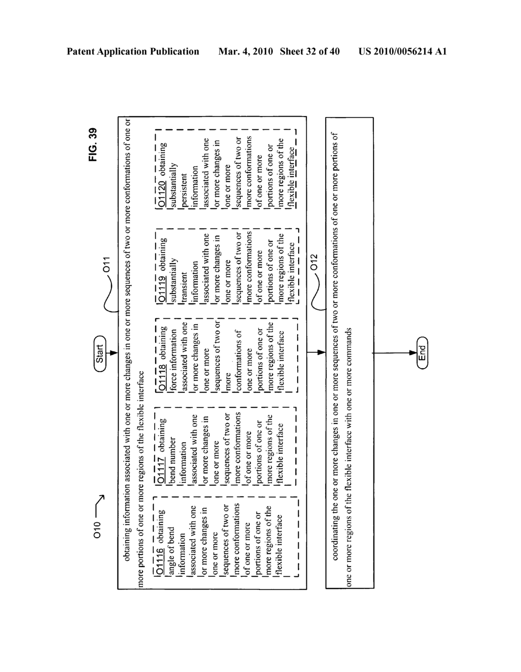 Application control based on flexible interface conformation sequence status - diagram, schematic, and image 33