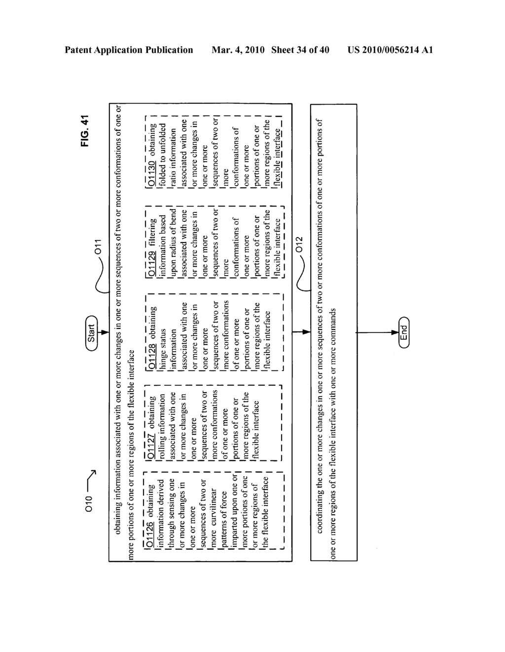 Application control based on flexible interface conformation sequence status - diagram, schematic, and image 35