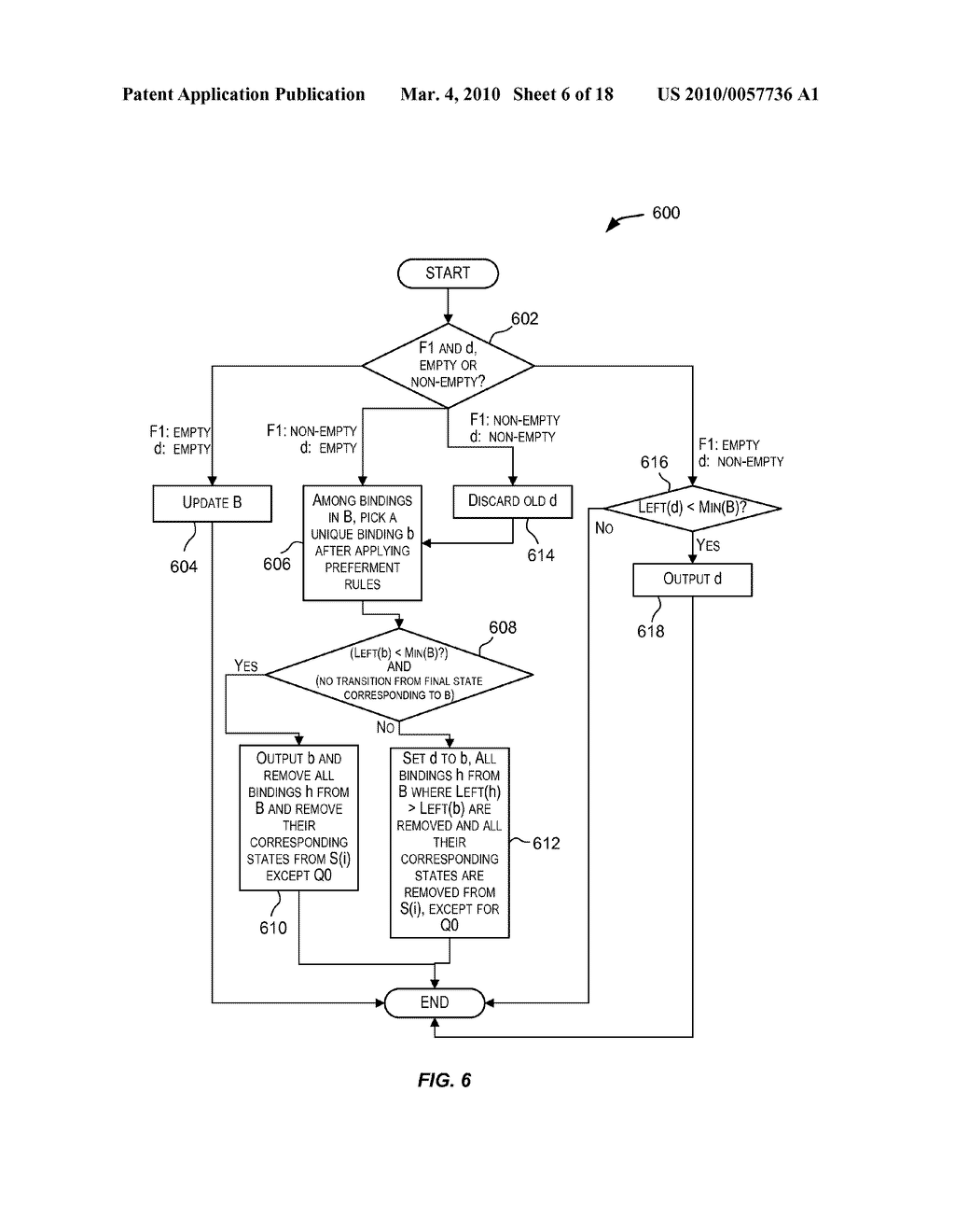 TECHNIQUES FOR PERFORMING REGULAR EXPRESSION-BASED PATTERN MATCHING IN DATA STREAMS - diagram, schematic, and image 07
