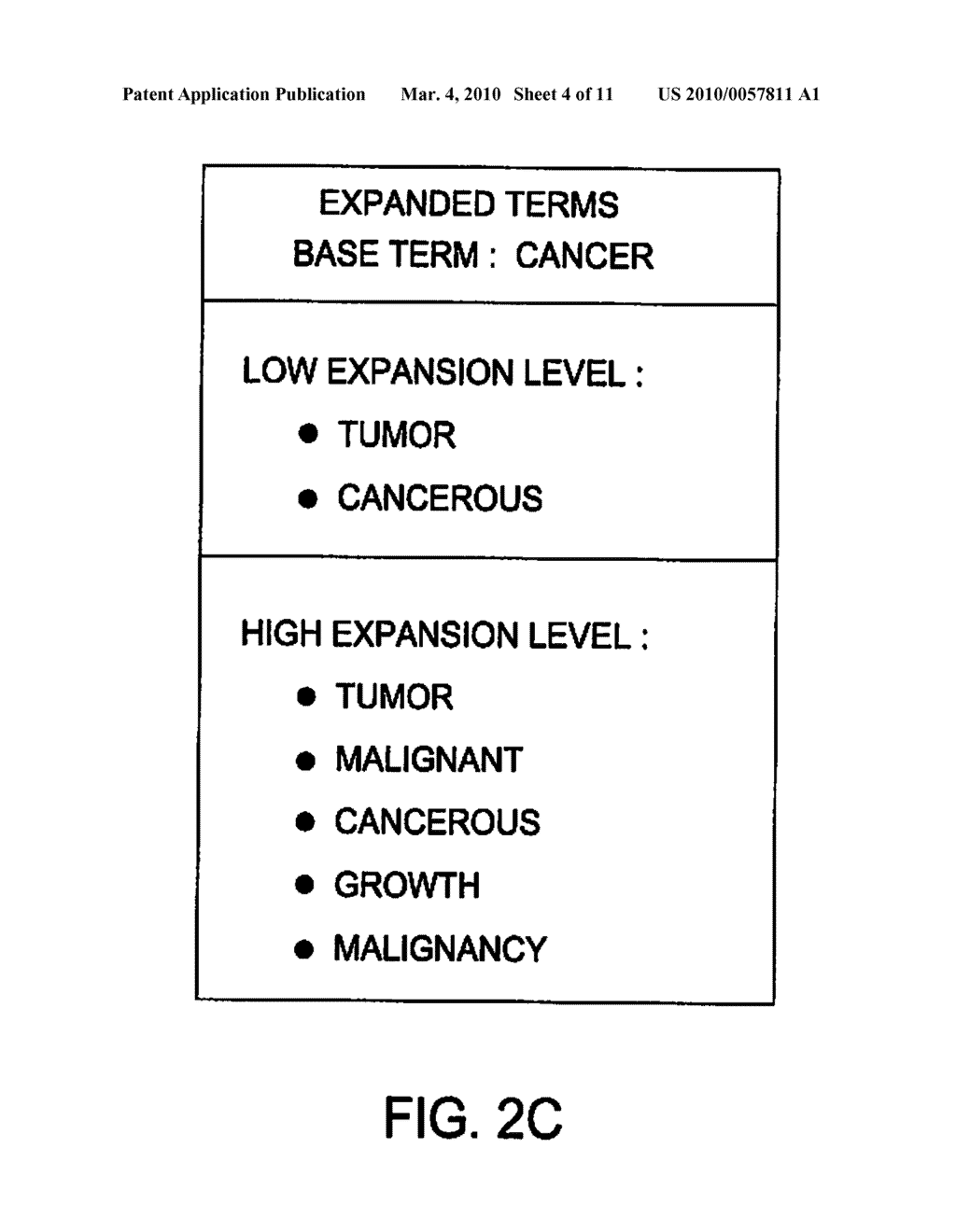 CONTEXT-SENSITIVE TERM EXPANSION WITH MULTIPLE LEVELS OF EXPANSION - diagram, schematic, and image 05