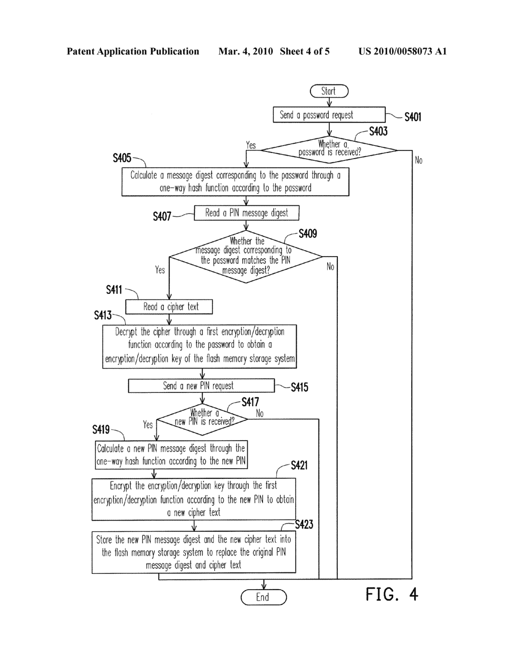 STORAGE SYSTEM, CONTROLLER, AND DATA PROTECTION METHOD THEREOF - diagram, schematic, and image 05