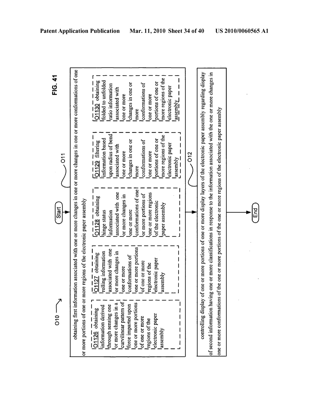 E-paper display control of classified content based on e-paper conformation - diagram, schematic, and image 35