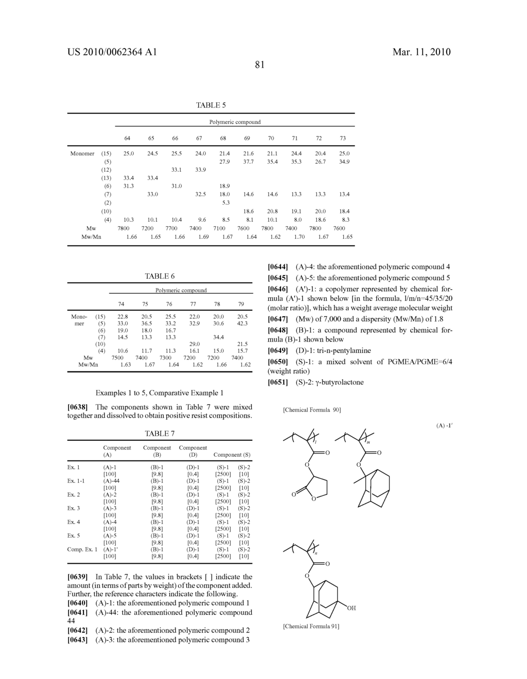 Positive resist composition, method of forming resist pattern, and polymeric compound - diagram, schematic, and image 82