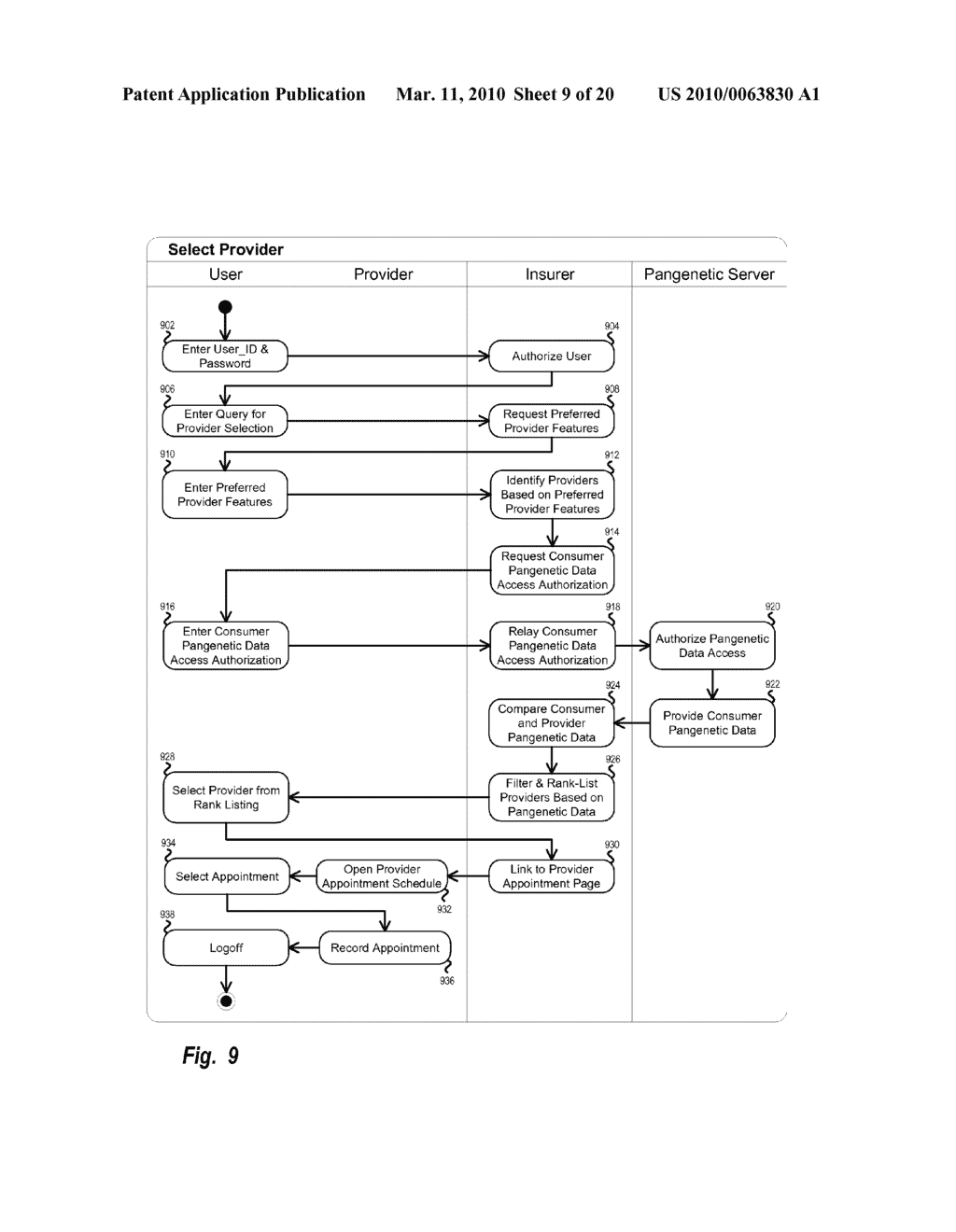 Masked Data Provider Selection - diagram, schematic, and image 10