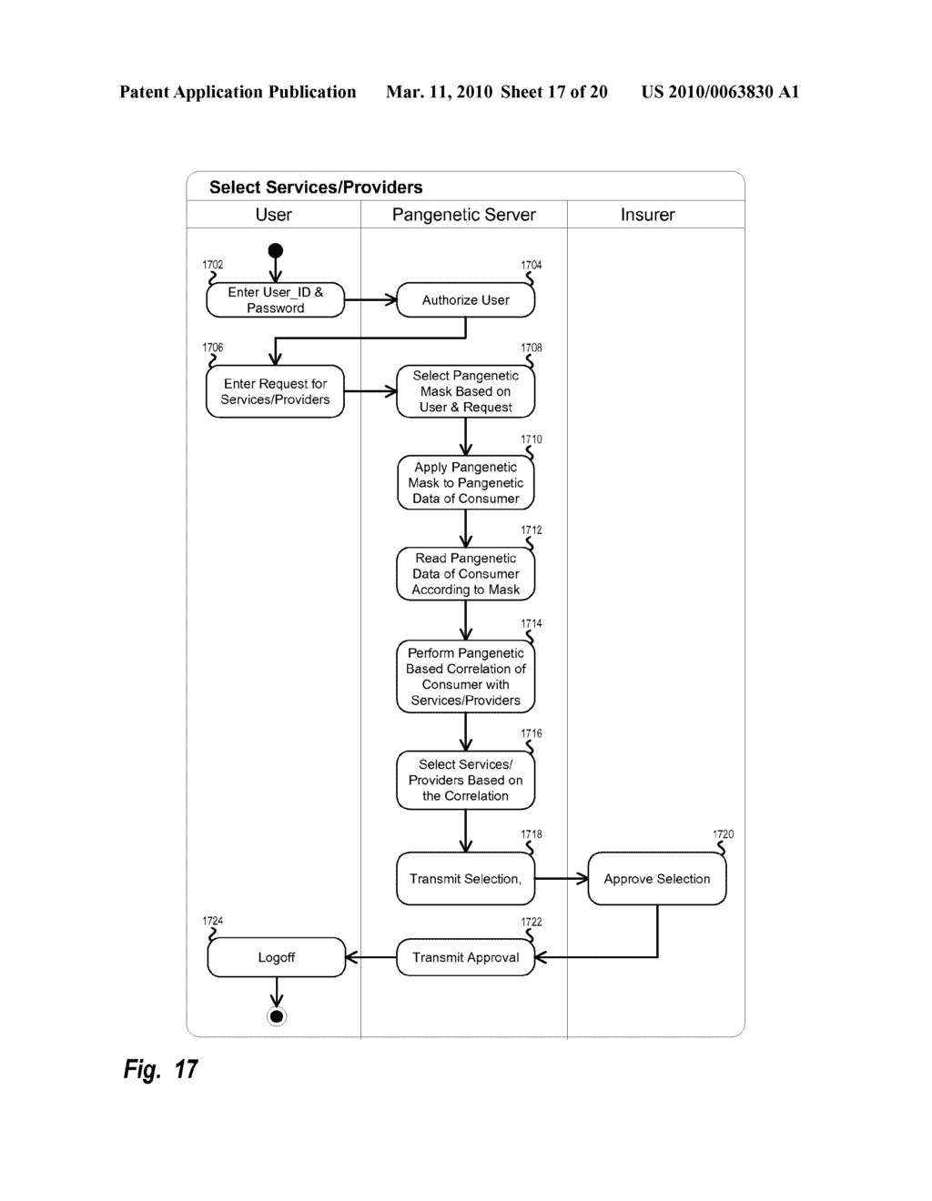Masked Data Provider Selection - diagram, schematic, and image 18