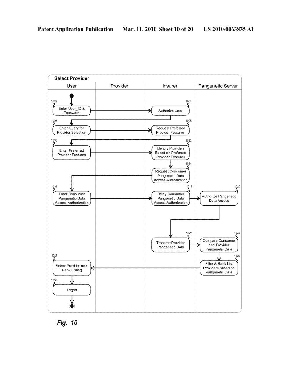 Method for Secure Mobile Healthcare Selection - diagram, schematic, and image 11