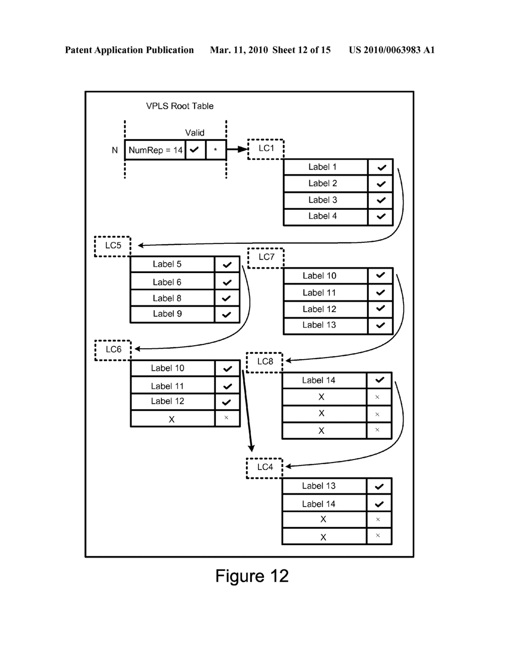 MANAGEMENT OF STORAGE AND RETRIEVAL OF DATA LABELS IN RANDOM ACCESS MEMORY - diagram, schematic, and image 13