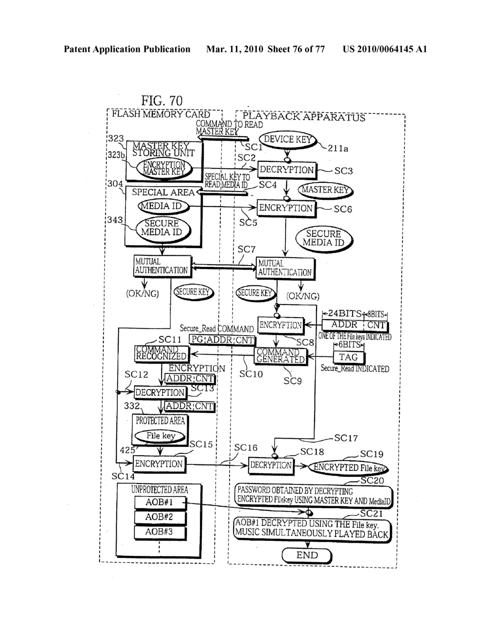 SEMICONDUCTOR MEMORY CARD, PLAYBACK APPARATUS, RECORDING APPARATUS, PLAYBACK METHOD, RECORDING METHOD, AND COMPUTER-READABLE RECORDING MEDIUM - diagram, schematic, and image 77