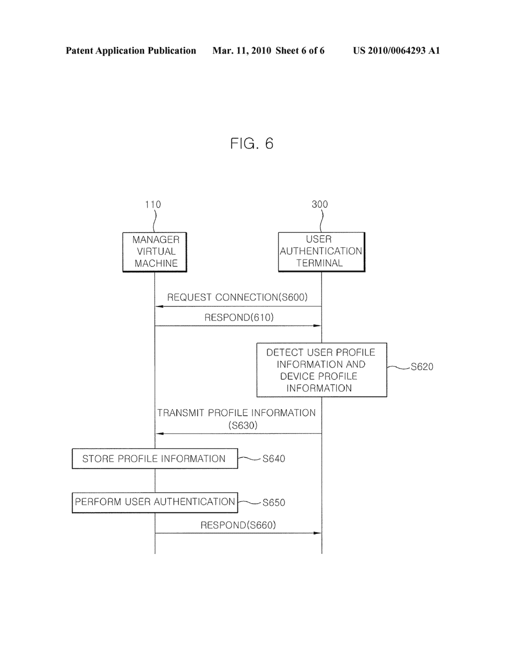 APPARATUS AND METHOD FOR MANAGING USER SCHEDULE - diagram, schematic, and image 07
