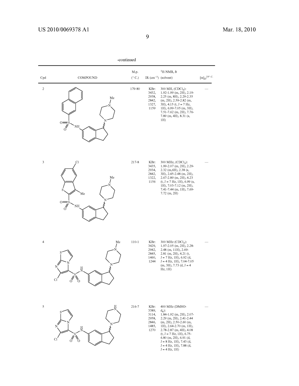 SUBSTITUTED INDANYL SULFONAMIDE COMPOUNDS, THEIR PREPARATION AND USE AS MEDICAMENTS - diagram, schematic, and image 10