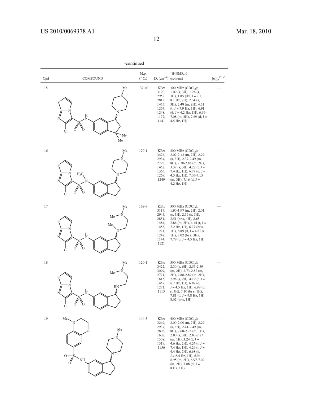 SUBSTITUTED INDANYL SULFONAMIDE COMPOUNDS, THEIR PREPARATION AND USE AS MEDICAMENTS - diagram, schematic, and image 13