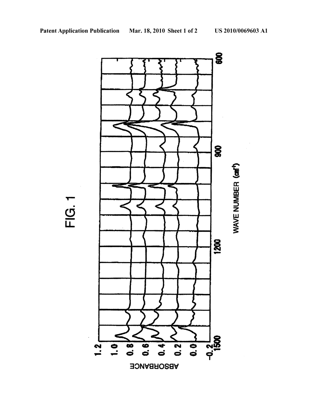 METHOD FOR PRODUCING STRUCTURE WHEREIN AROMATIC POLYMER IS BONDED TO BASE, STRUCTURE HAVING AROMATIC POLYMER CHAIN BONDED TO CONDUCTIVE BASE, AND ELECTRONIC DEVICE COMPRISING THE STRUCTURE - diagram, schematic, and image 02