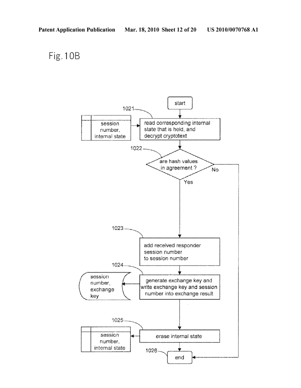 KEY EXCHANGE DEVICE, KEY EXCHANGE PROCESSING SYSTEM, KEY EXCHANGE METHOD, AND PROGRAM - diagram, schematic, and image 13