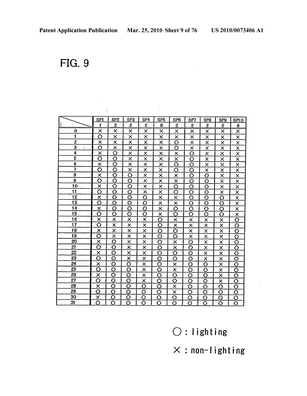 Display Device, and Driving Method and Electronic Apparatus of the Display Device - diagram, schematic, and image 10