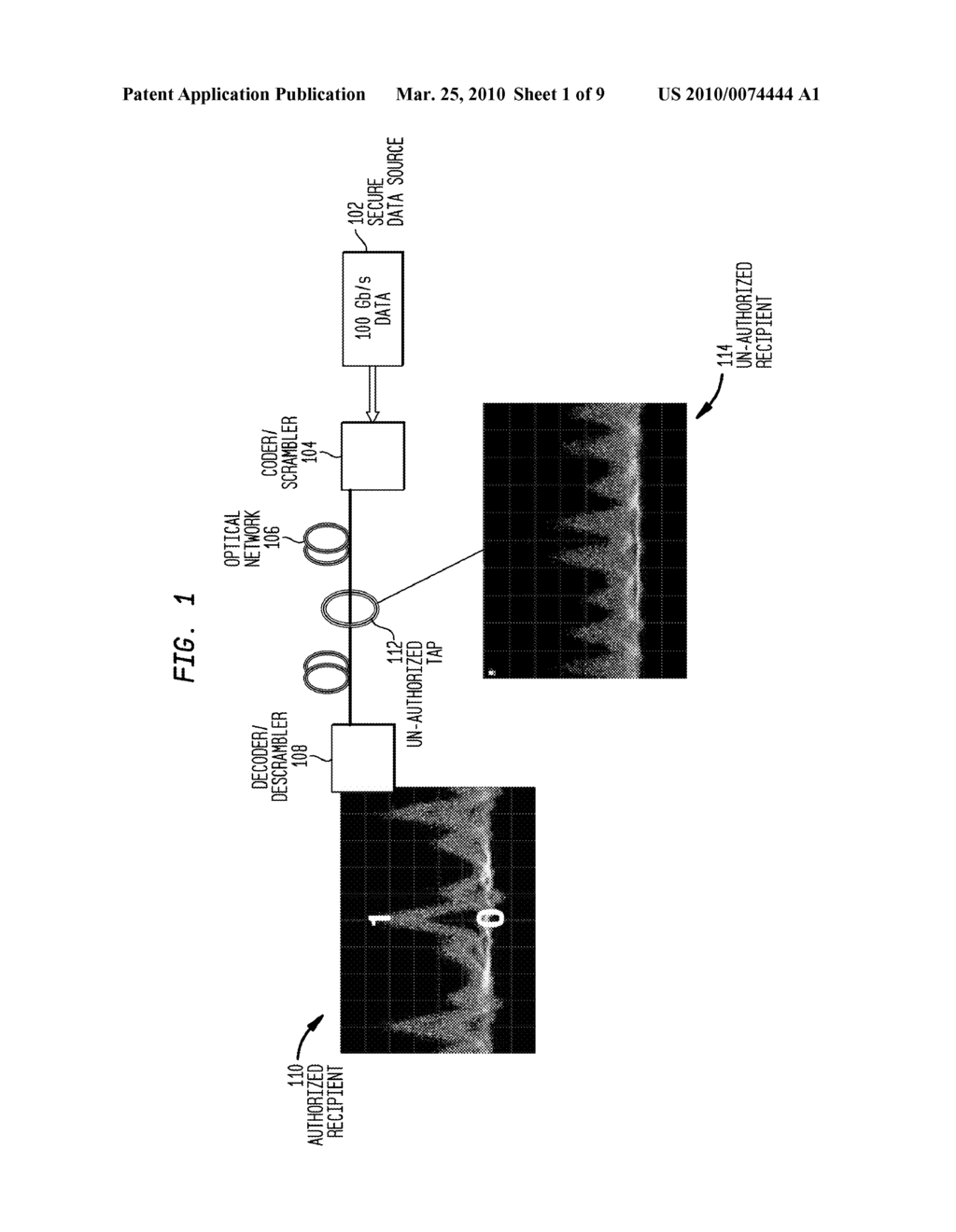 Method and System for OCDM-Based Photonic Layer Security Robustness to Spoof Data Integrity - diagram, schematic, and image 02