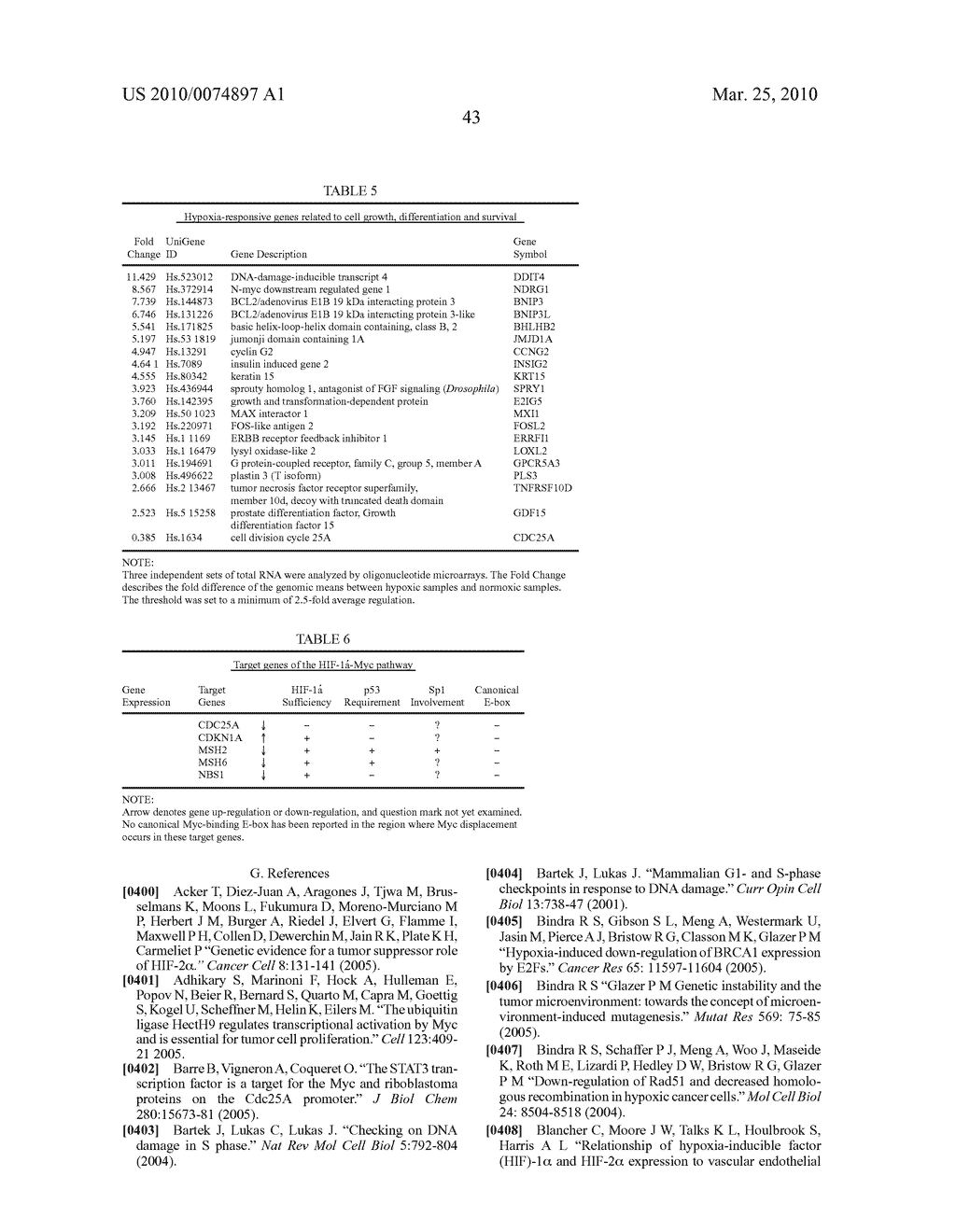 Methods and Compositions related to HIF-1 alpha - diagram, schematic, and image 66