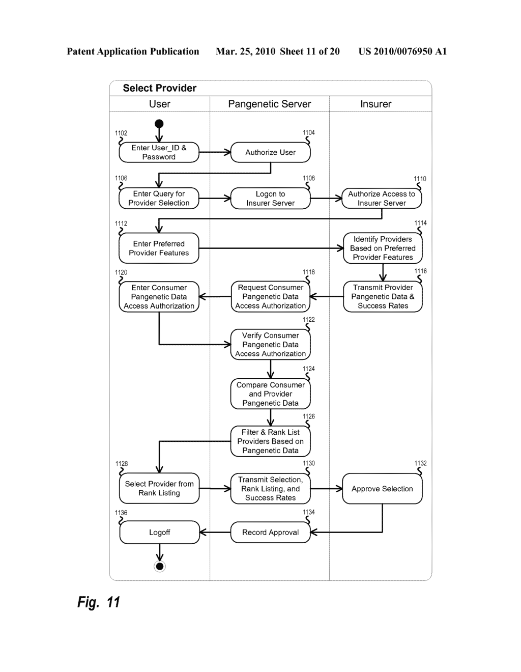 Masked Data Service Selection - diagram, schematic, and image 12